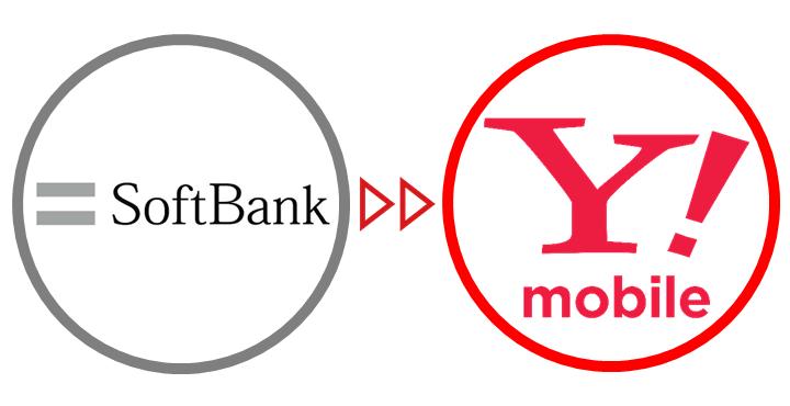 SoftBankから